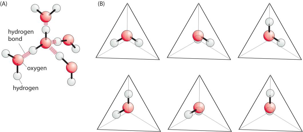 315-f1-TetrahedronEntropy-1