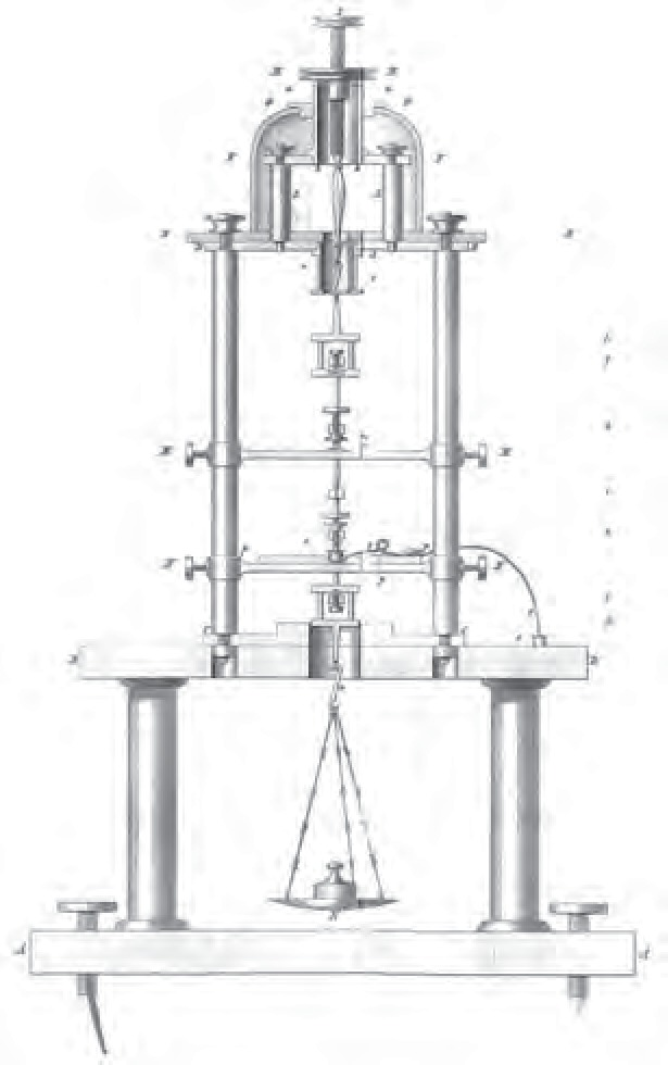 Figure 3: The measurements of Herman von Helmholtz on the propagation of nervous impulses. Schematic of the apparatus used by Helmholtz in his measurments. The stimulated nerve was used to lift the wegiht shown at the bottom of the apparatus. (Adapted from Helmholtz H [1850] Archiv fur Anatomie, physiologie und wissenschaftliche Medicin MPIWG:2AT3G7QD. courtesy of the Max Planck Institute for History of Science.)